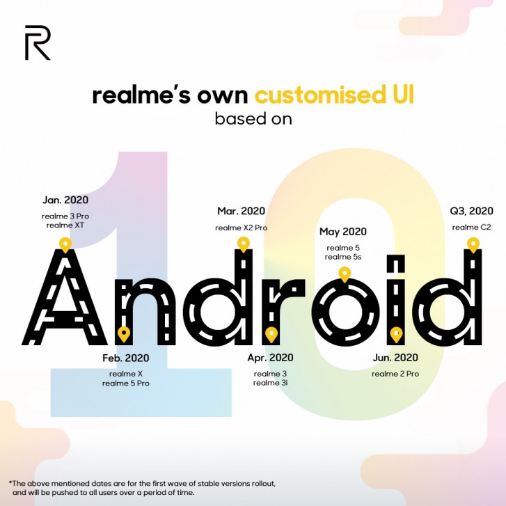 Какие смартфоны Realme получат Android 10 - даты выхода